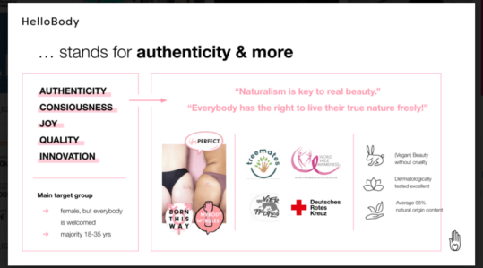 HelloBody stands for authenticity & more